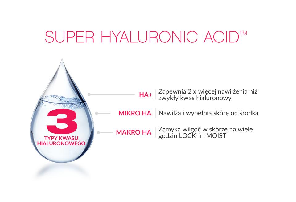 Super hyaluronic acid